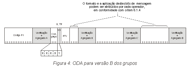 Fig4