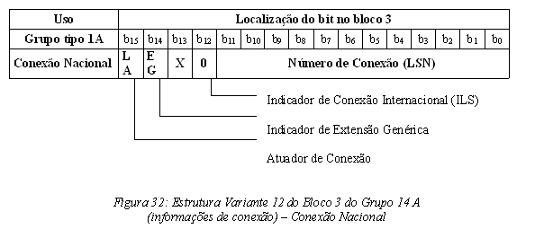 Fig321